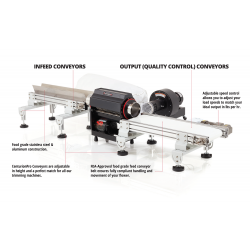 CenturionPro Tabletop Infeed & Quality Control Conveyor