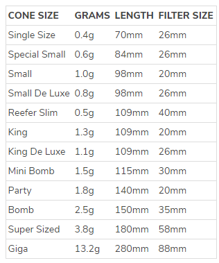 Smoke Cones Sizing Guide