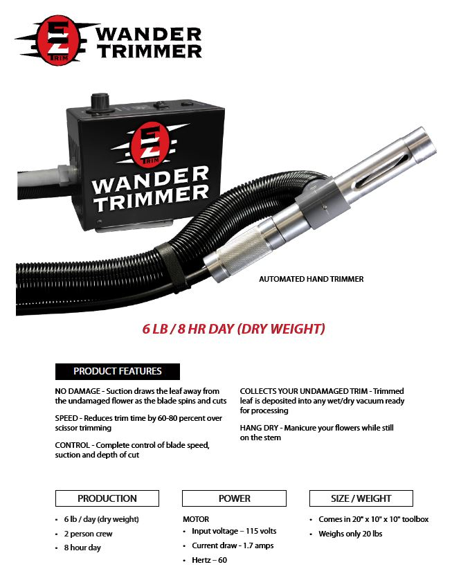 The Wander Trimmer World's Best Bud Trimming Machines! No Damage, No Waste, No Problems.