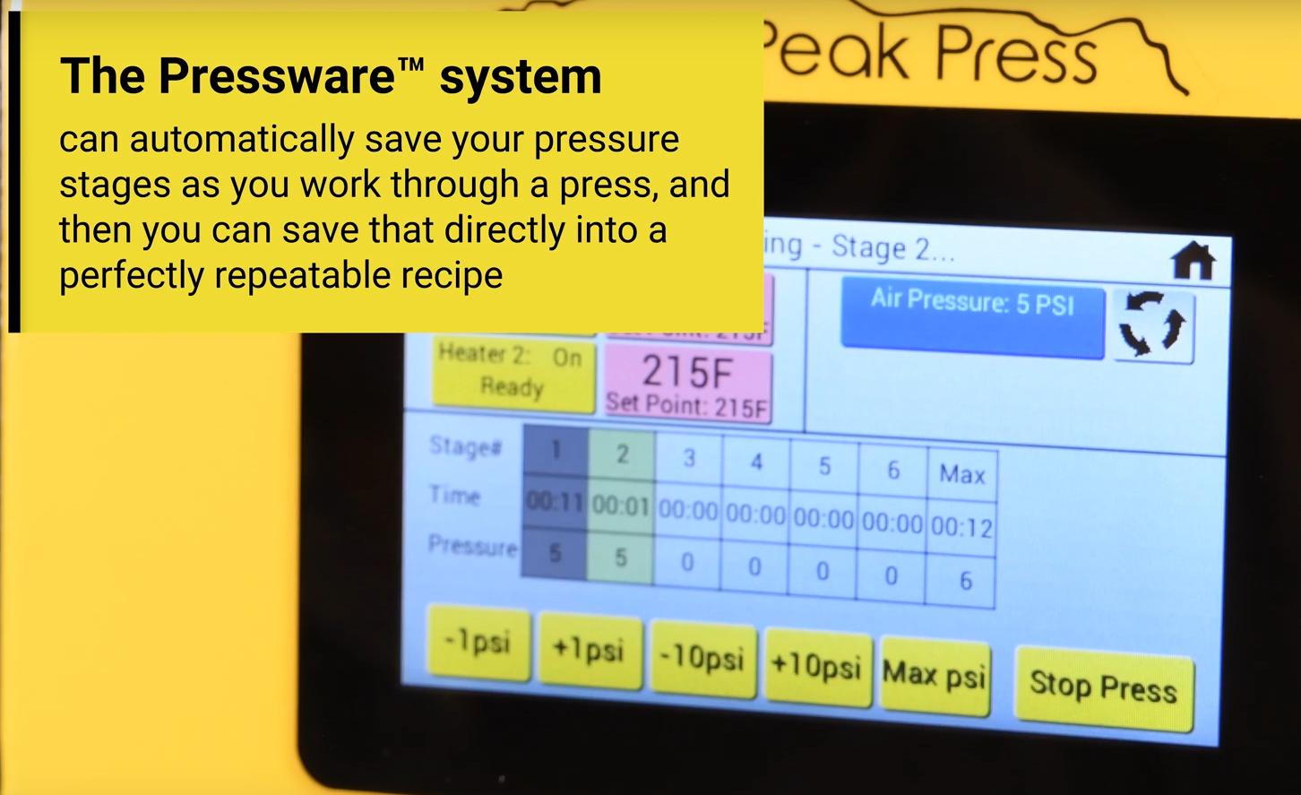 Pikes Peak Automated Pressure Control Upgrade Kit
