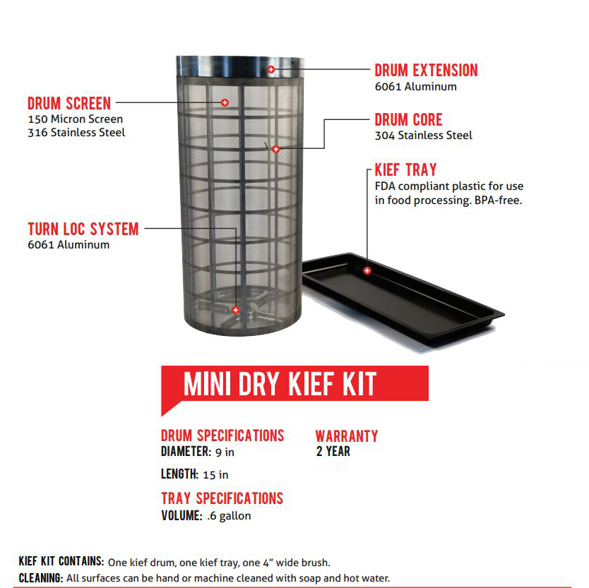 Triminator Kief Kit for your Triminator Dry Mini Trimmer
